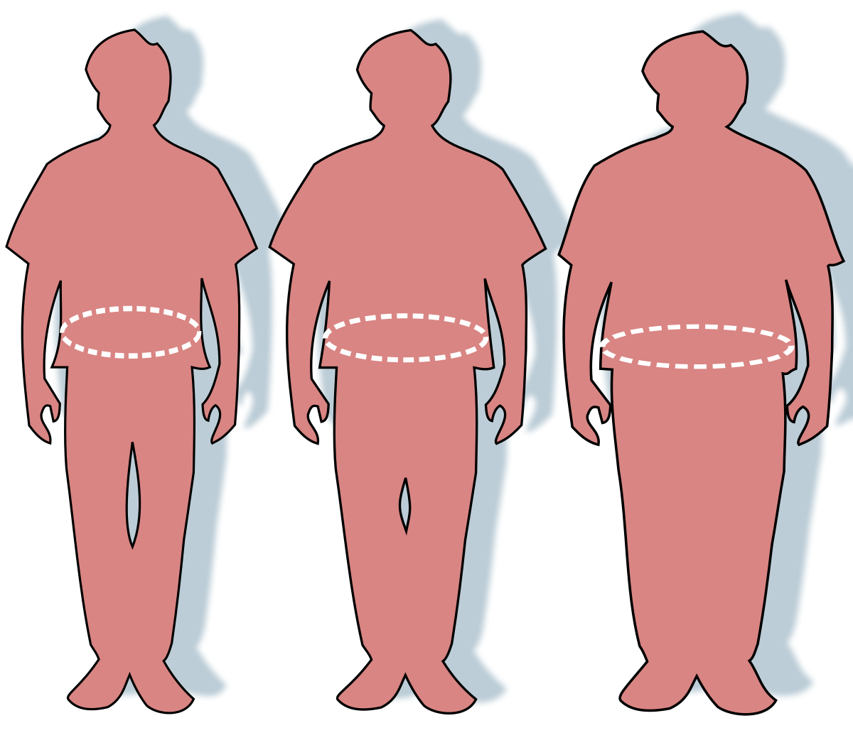 pénisz mérete túlsúlyos