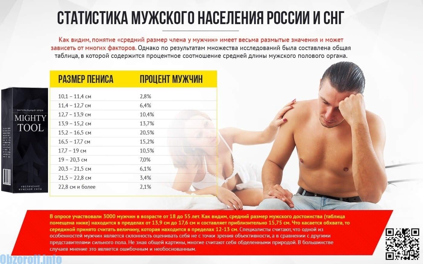 krémek a pénisz növekedéséhez)