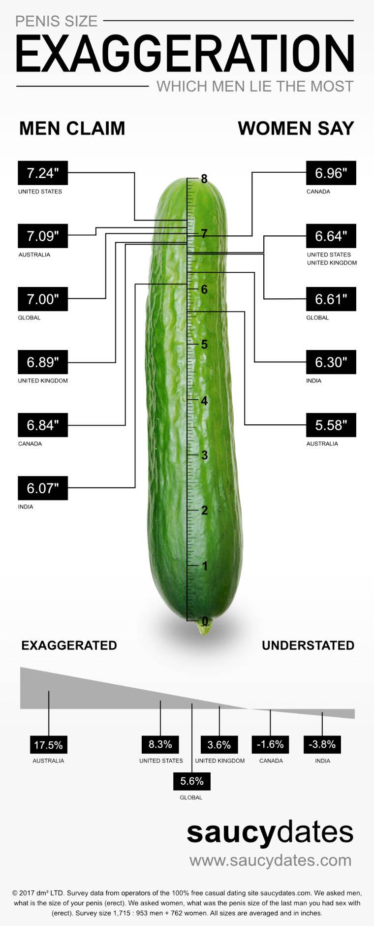hány centiméter legyen az ember pénisze)