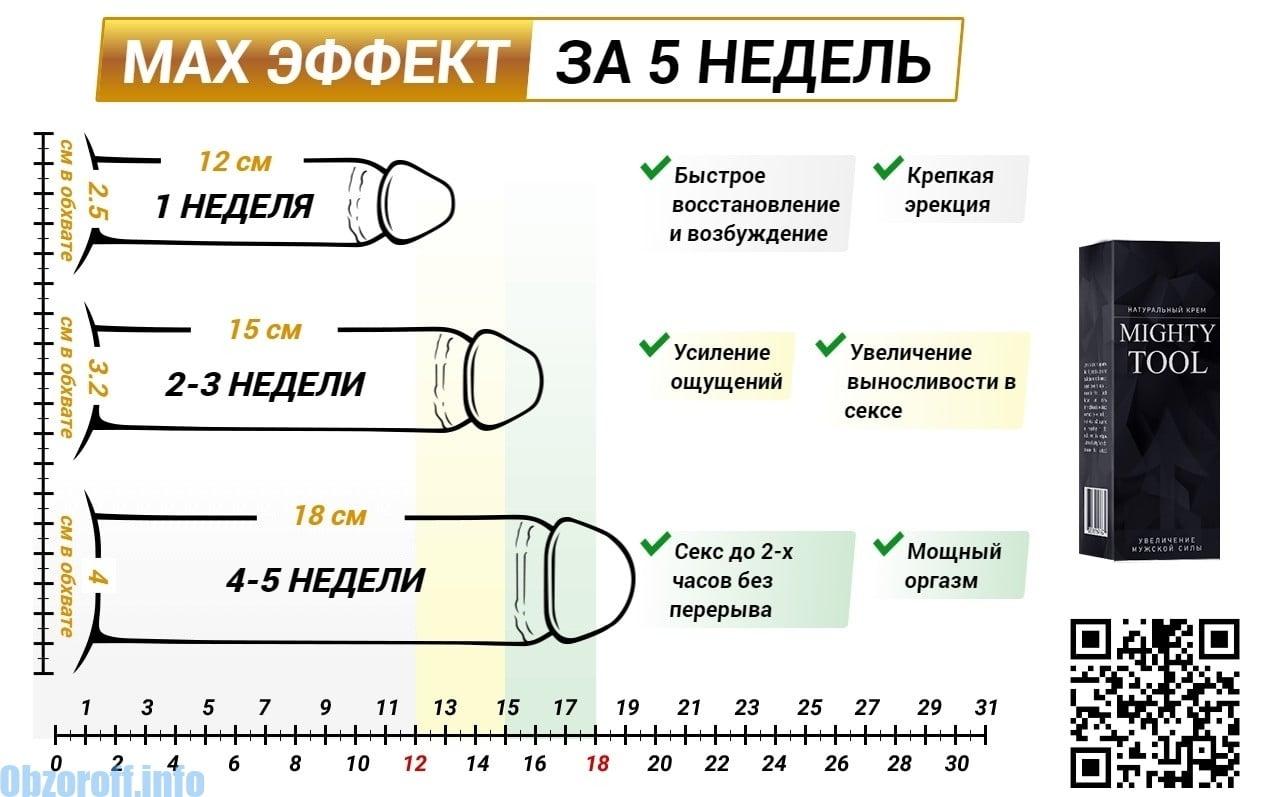 nagyítás pénisz előtt és után)
