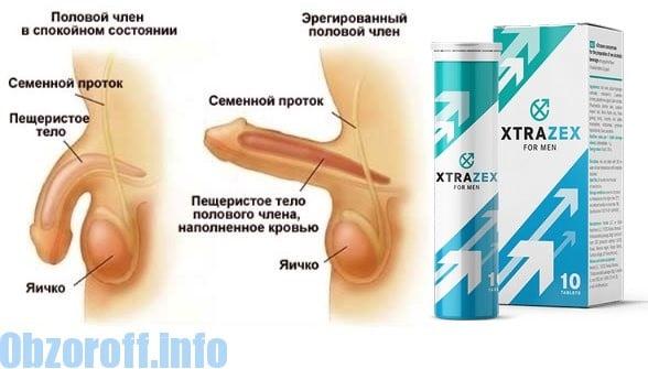 gyógyszerek az erekció növelésére a férfiak számára