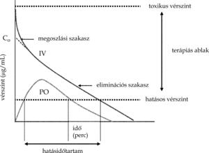 Matematika I. | Digitális Tankönyvtár